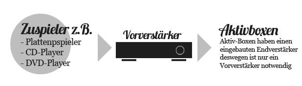 vorverstaerker-und-aktivboxen